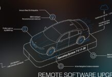 BMW remote software